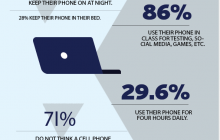 Dealing in on phone usage: Investigating students and their screen time